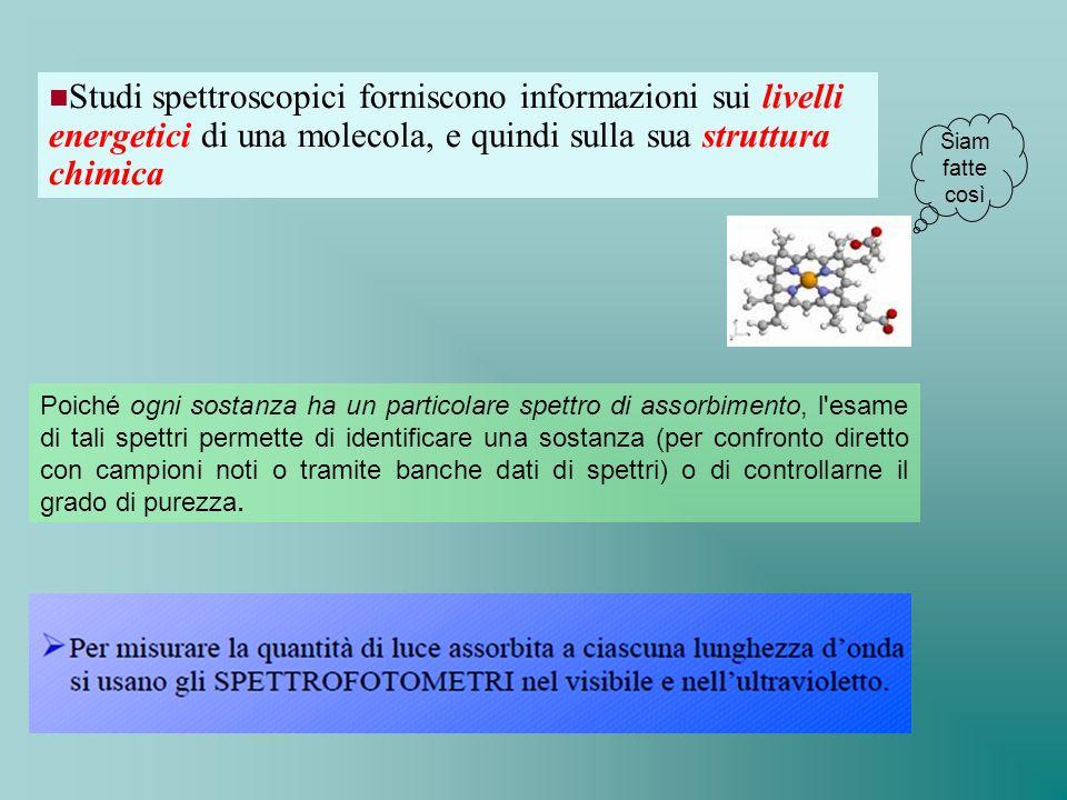 Studi spettroscopici forniscono informazioni sui livelli energetici di una molecola, e quindi sulla sua struttura chimica Poiché ogni sostanza ha un p