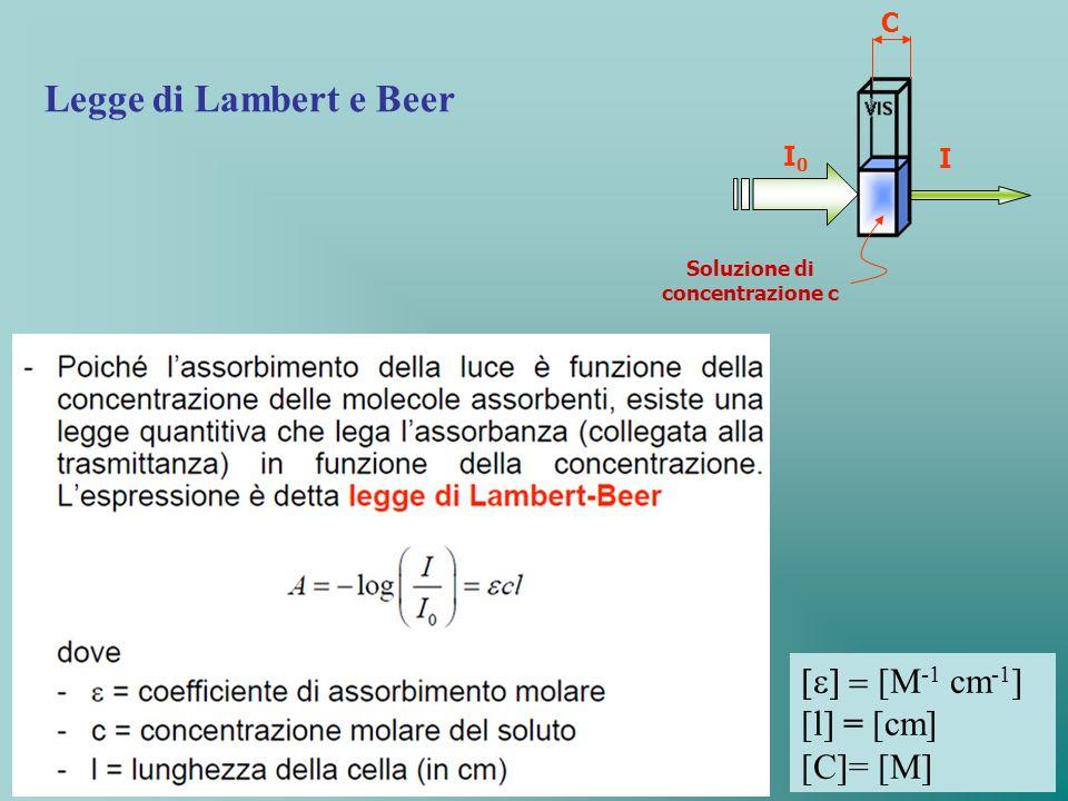 Legge di Lambert e Beer Soluzione di concentrazione c I0I0 C I [M -1 cm -1 ] [l] = [cm] [C]= [M]