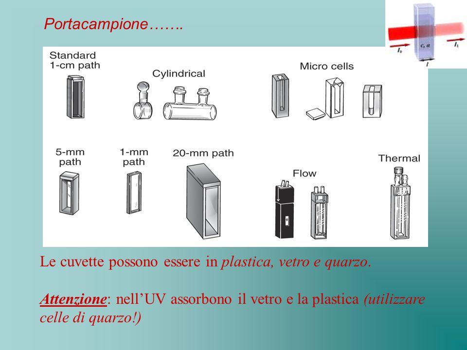 Le cuvette possono essere in plastica, vetro e quarzo. Attenzione: nellUV assorbono il vetro e la plastica (utilizzare celle di quarzo!) Portacampione