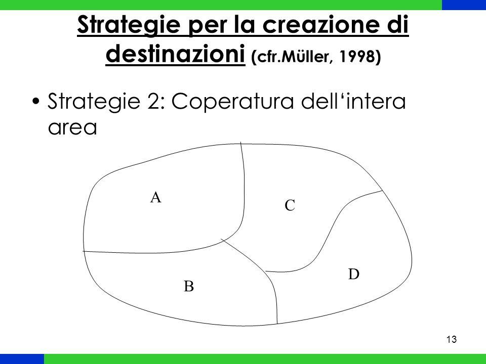 13 Strategie per la creazione di destinazioni (cfr.Müller, 1998) Strategie 2: Coperatura dellintera area A B C D