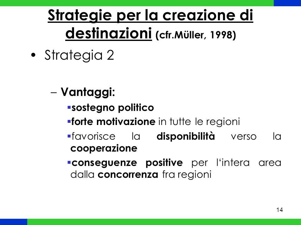 14 Strategie per la creazione di destinazioni (cfr.Müller, 1998) Strategia 2 – Vantaggi: sostegno politico forte motivazione in tutte le regioni favorisce la disponibilità verso la cooperazione conseguenze positive per lintera area dalla concorrenza fra regioni