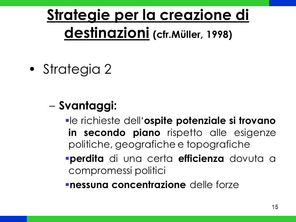 15 Strategie per la creazione di destinazioni (cfr.Müller, 1998) Strategia 2 – Svantaggi: le richieste dell ospite potenziale si trovano in secondo piano rispetto alle esigenze politiche, geografiche e topografiche perdita di una certa efficienza dovuta a compromessi politici nessuna concentrazione delle forze
