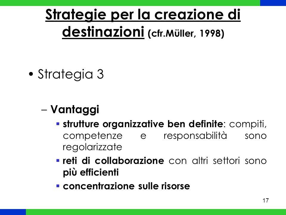17 Strategie per la creazione di destinazioni (cfr.Müller, 1998) Strategia 3 – Vantaggi strutture organizzative ben definite : compiti, competenze e responsabilità sono regolarizzate reti di collaborazione con altri settori sono più efficienti concentrazione sulle risorse