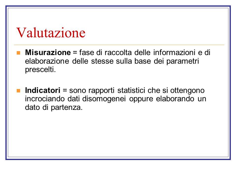 Valutazione Misurazione = fase di raccolta delle informazioni e di elaborazione delle stesse sulla base dei parametri prescelti.