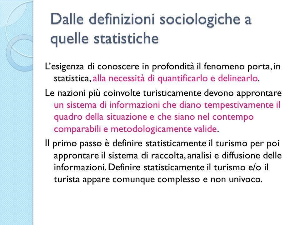 Dalle definizioni sociologiche a quelle statistiche Lesigenza di conoscere in profondità il fenomeno porta, in statistica, alla necessità di quantific