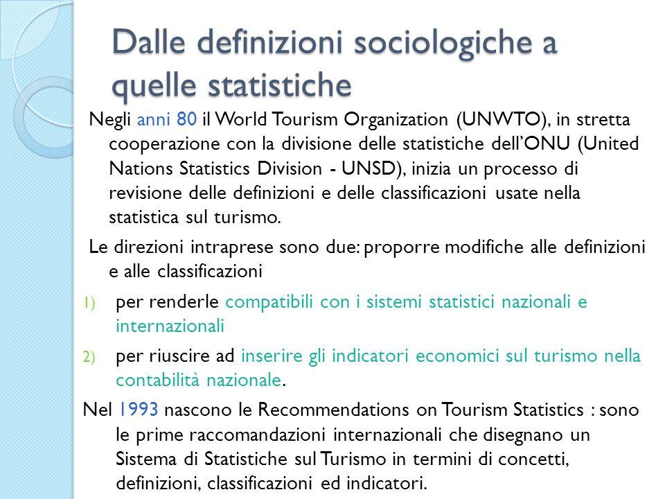 Dalle definizioni sociologiche a quelle statistiche Negli anni 80 il World Tourism Organization (UNWTO), in stretta cooperazione con la divisione dell