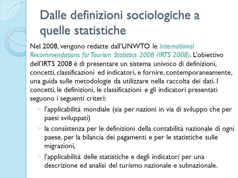 Dalle definizioni sociologiche a quelle statistiche Nel 2008, vengono redatte dallUNWTO le International Recommendations for Tourism Statistics 2008 (