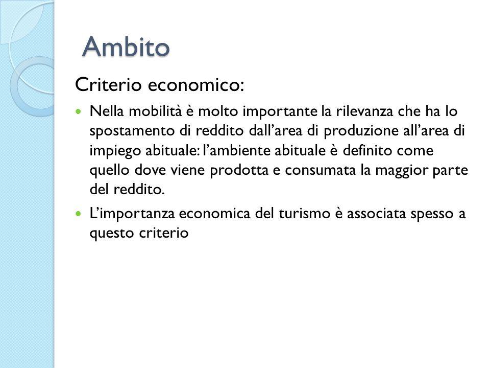 Ambito Criterio economico: Nella mobilità è molto importante la rilevanza che ha lo spostamento di reddito dallarea di produzione allarea di impiego a