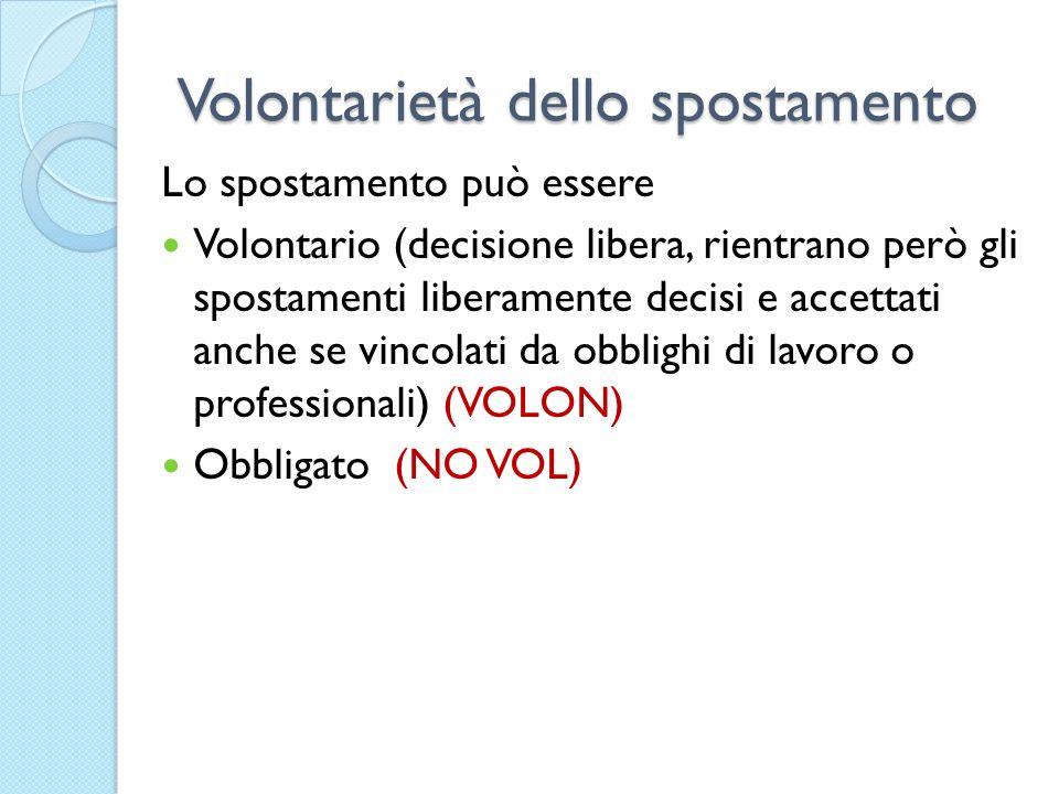 Volontarietà dello spostamento Lo spostamento può essere Volontario (decisione libera, rientrano però gli spostamenti liberamente decisi e accettati a