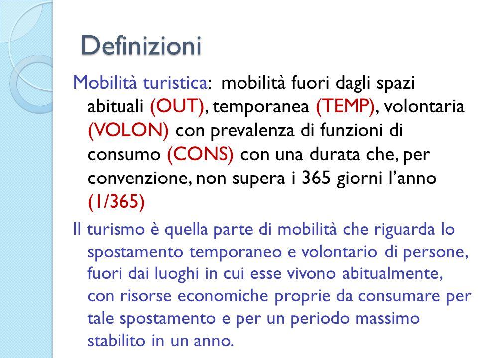 Definizioni Mobilità turistica: mobilità fuori dagli spazi abituali (OUT), temporanea (TEMP), volontaria (VOLON) con prevalenza di funzioni di consumo