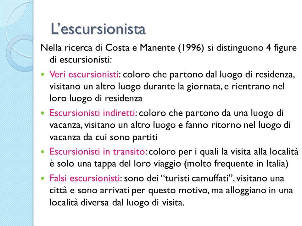 Lescursionista Nella ricerca di Costa e Manente (1996) si distinguono 4 figure di escursionisti: Veri escursionisti: coloro che partono dal luogo di r