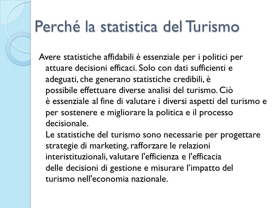 Perché la statistica del Turismo Avere statistiche affidabili è essenziale per i politici per attuare decisioni efficaci. Solo con dati sufficienti e