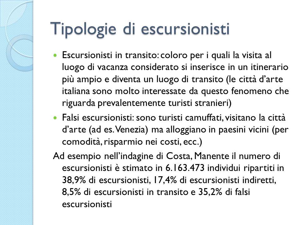 Escursioni nellindagine Viaggi e vacanze Visite in località italiane (senza pernottamento) La località italiana deve essere un comune o appartenere ad un comune diverso da quello in cui si vive abitualmente.