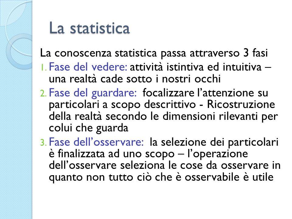La statistica La conoscenza statistica passa attraverso 3 fasi 1. Fase del vedere: attività istintiva ed intuitiva – una realtà cade sotto i nostri oc