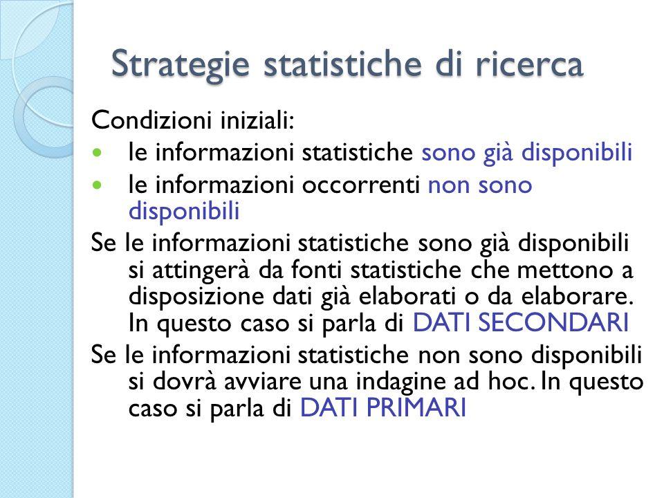 Strategie statistiche di ricerca Condizioni iniziali: le informazioni statistiche sono già disponibili le informazioni occorrenti non sono disponibili