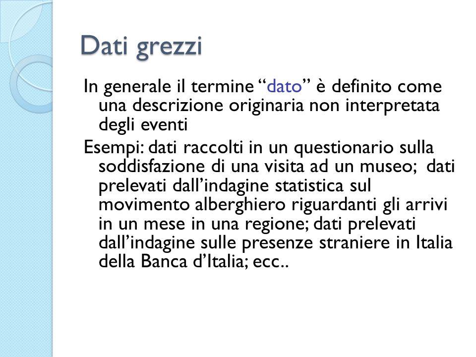Dati grezzi In generale il termine dato è definito come una descrizione originaria non interpretata degli eventi Esempi: dati raccolti in un questiona