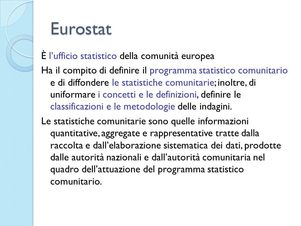 Eurostat e turismo Recepisce le direttive di UNWTO e coordina il sistema di statistiche sul turismo che si uniforma alle definizioni dellIRTS2008 Mette in atto quei processi, con gli Istituti nazionali, di produzione e analisi dei dati in modo da rispettare le direttive.