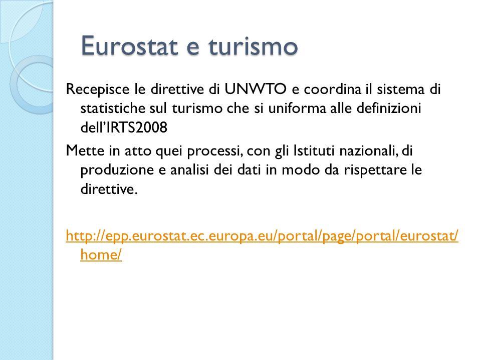Eurostat e turismo Recepisce le direttive di UNWTO e coordina il sistema di statistiche sul turismo che si uniforma alle definizioni dellIRTS2008 Mett