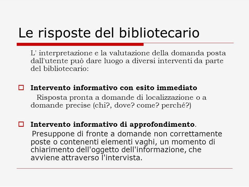 Le risposte del bibliotecario Intervento di assistenza.