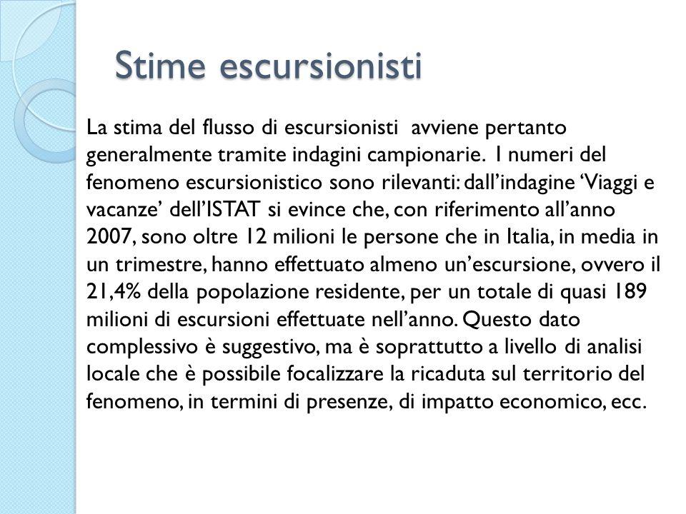 Stime escursionisti La stima del flusso di escursionisti avviene pertanto generalmente tramite indagini campionarie.