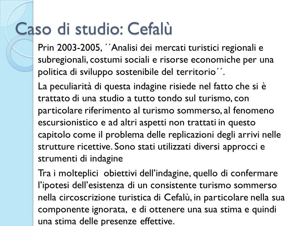 Caso di studio: Cefalù Prin 2003-2005, ´´Analisi dei mercati turistici regionali e subregionali, costumi sociali e risorse economiche per una politica di sviluppo sostenibile del territorio´´.