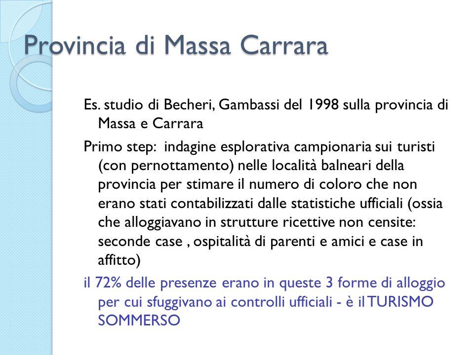 Provincia di Massa Carrara Es.