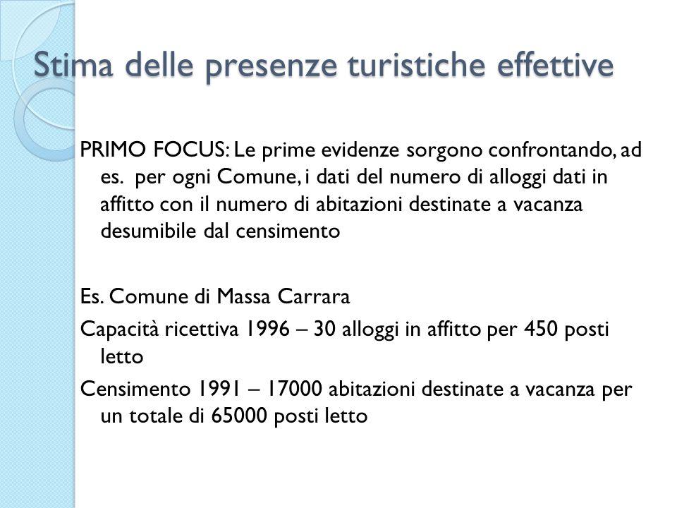 Stima delle presenze turistiche effettive Primo Focus: adottato per la Regione Liguria La prima fase dellindagine aveva come obiettivo la stima del numero di abitazioni non occupate al 2009, per aggiornare il dato ufficiale dell ISTAT risalente al Censimento Generale della Popolazione e delle Abitazioni del 1991 Il team di ricerca ha pertanto somministrato un questionario ad hoc alle amministrazioni dei 235 comuni della Liguria per stimare il numero di abitazioni utilizzate per vacanza tra quelle non occupate, sulla base della quota relativa al 1991 (dati censuari) sotto lipotesi che tale quota sia rimasta costante.