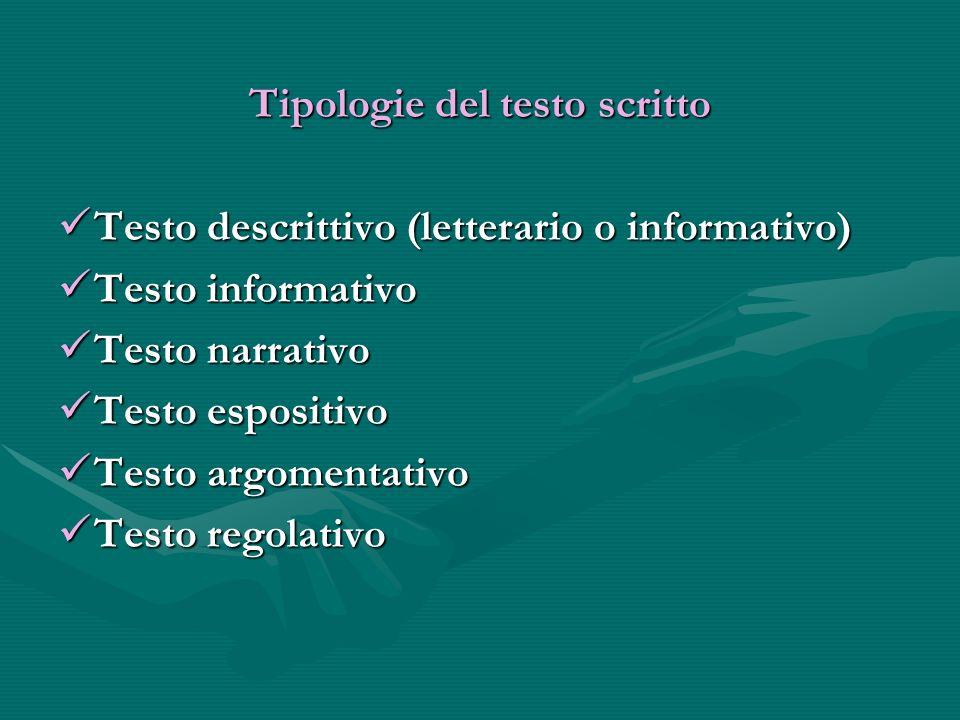 Tipologie del testo scritto Testo descrittivo (letterario o informativo) Testo descrittivo (letterario o informativo) Testo informativo Testo informativo Testo narrativo Testo narrativo Testo espositivo Testo espositivo Testo argomentativo Testo argomentativo Testo regolativo Testo regolativo