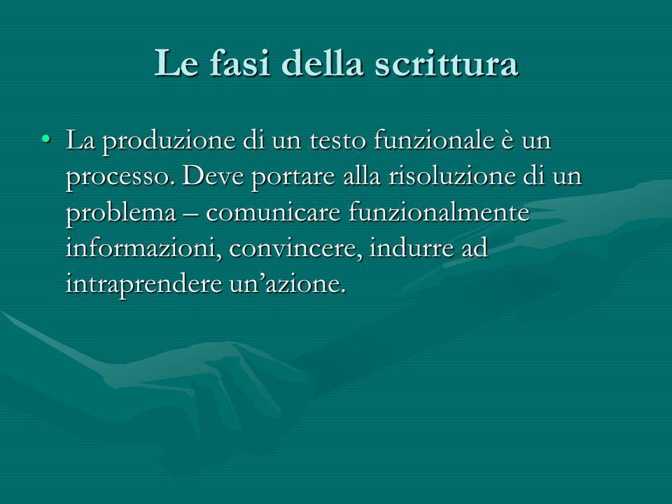 Le fasi della scrittura La produzione di un testo funzionale è un processo.