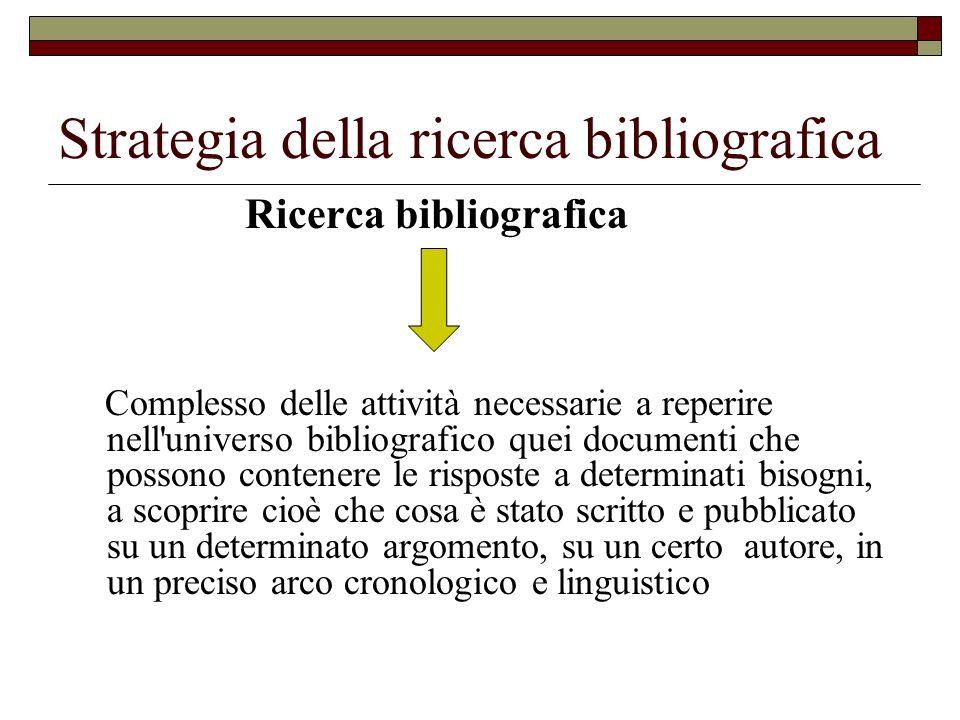 Strategia della ricerca bibliografica Ricerca bibliografica Complesso delle attività necessarie a reperire nell'universo bibliografico quei documenti