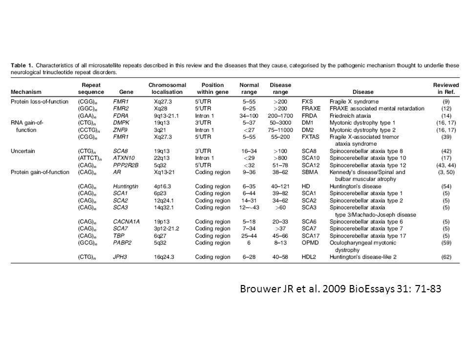 Brouwer JR et al. 2009 BioEssays 31: 71-83