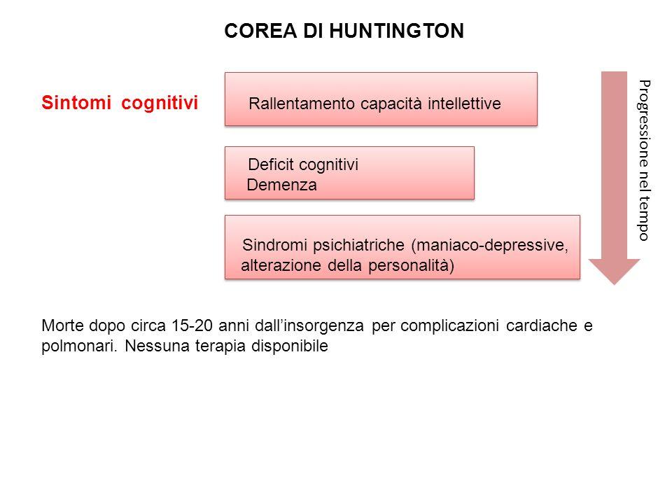 COREA DI HUNTINGTON Sintomi cognitivi Rallentamento capacità intellettive Deficit cognitivi Demenza Sindromi psichiatriche (maniaco-depressive, altera
