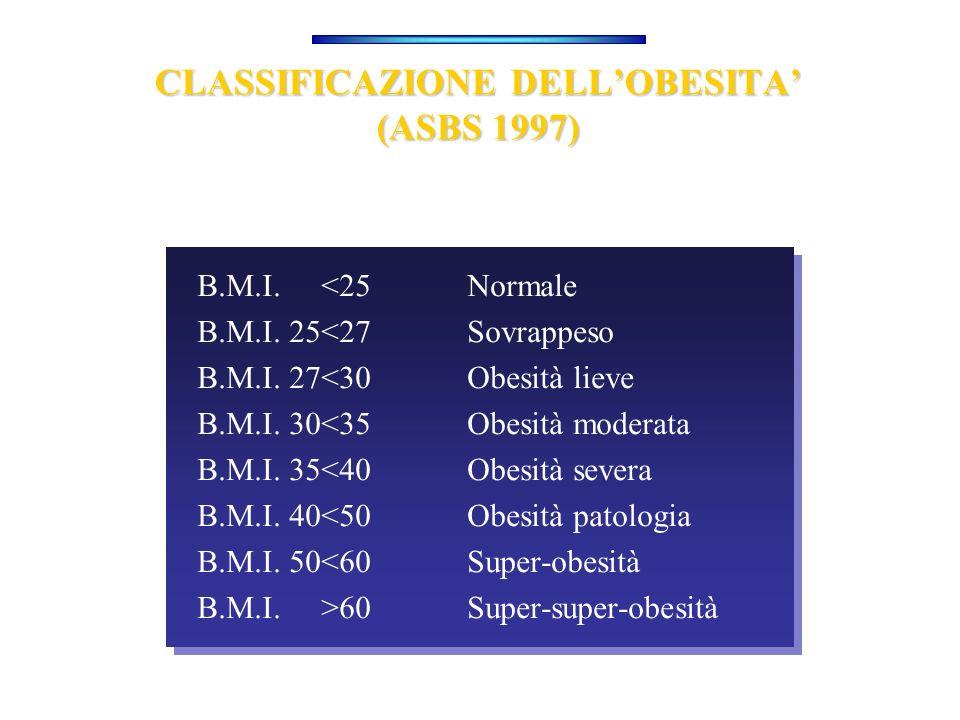 CLASSIFICAZIONE DELLOBESITA (ASBS 1997) B.M.I.<25 Normale B.M.I.