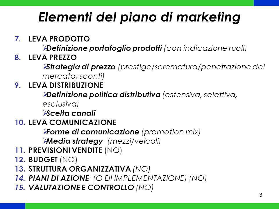 3 Elementi del piano di marketing 7.LEVA PRODOTTO Definizione portafoglio prodotti (con indicazione ruoli) 8.LEVA PREZZO Strategia di prezzo (prestige