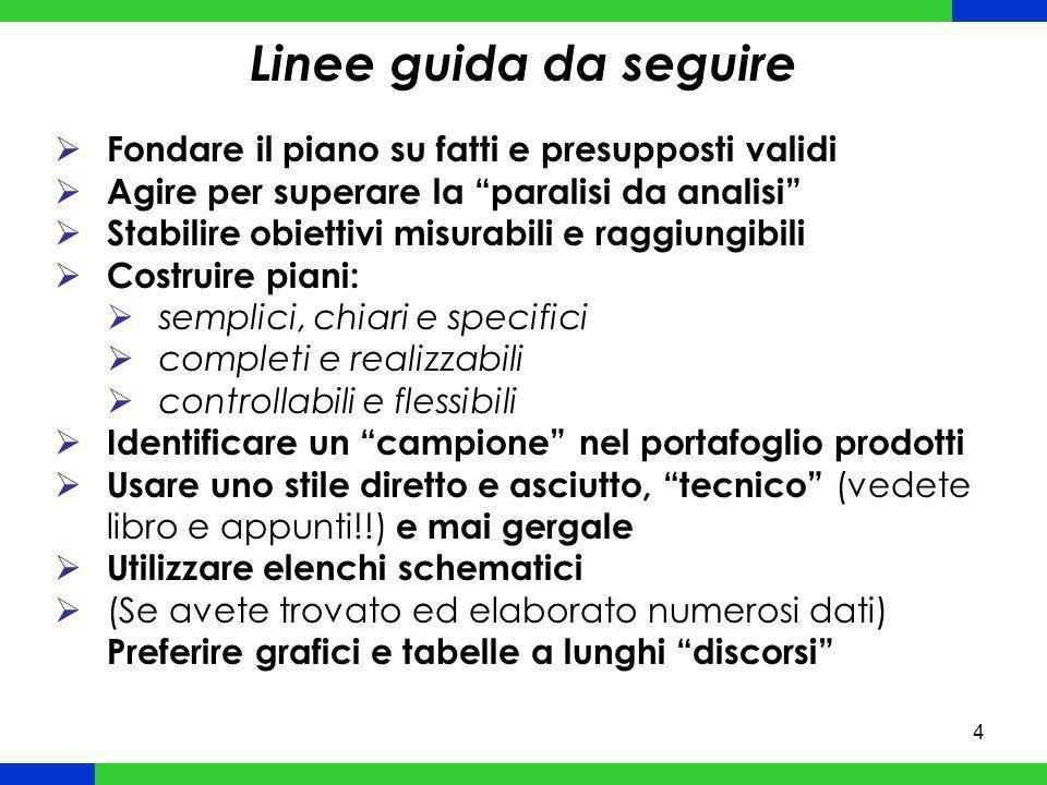 4 Linee guida da seguire Fondare il piano su fatti e presupposti validi Agire per superare la paralisi da analisi Stabilire obiettivi misurabili e rag