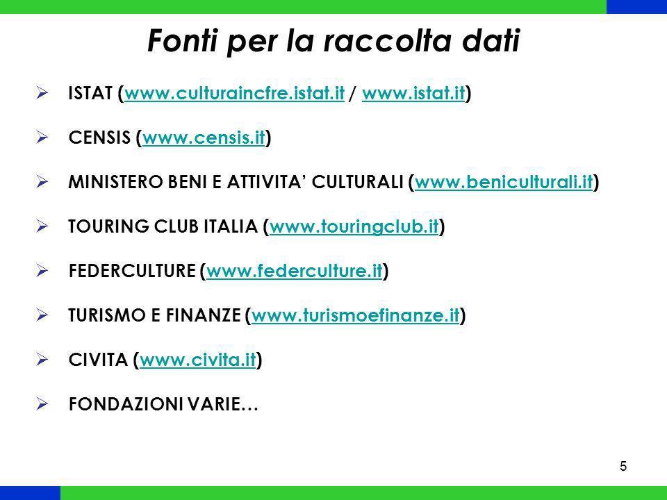 5 Fonti per la raccolta dati ISTAT (www.culturaincfre.istat.it / www.istat.it)www.culturaincfre.istat.itwww.istat.it CENSIS (www.censis.it)www.censis.