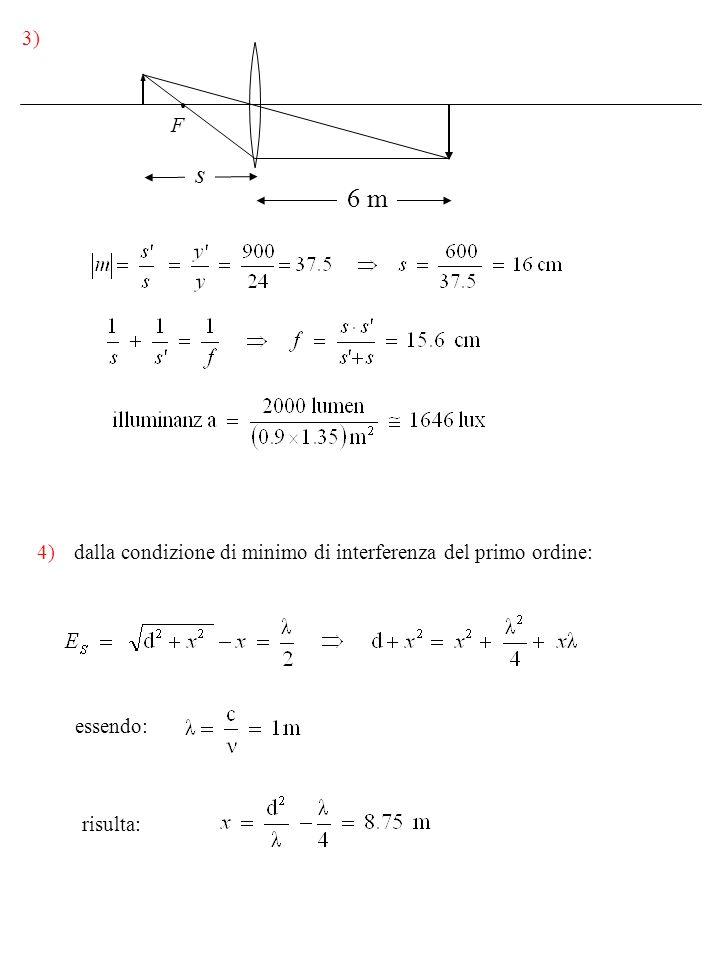 4)dalla condizione di minimo di interferenza del primo ordine: essendo: s 6 m F 3) risulta: