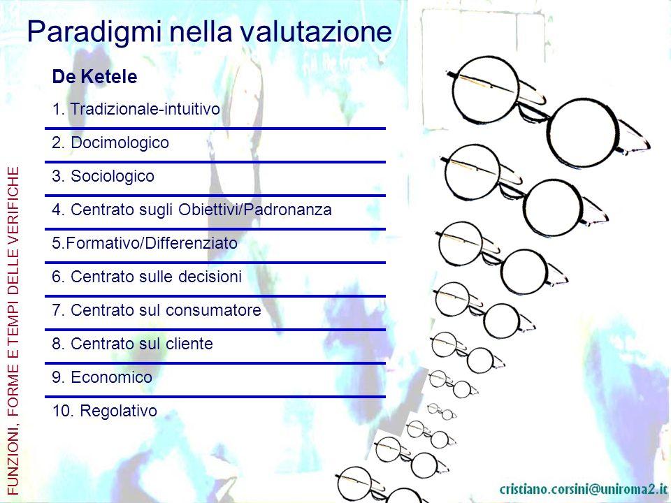 Paradigmi nella valutazione FUNZIONI, FORME E TEMPI DELLE VERIFICHE De Ketele 1. Tradizionale-intuitivo 2. Docimologico 3. Sociologico 4. Centrato sug