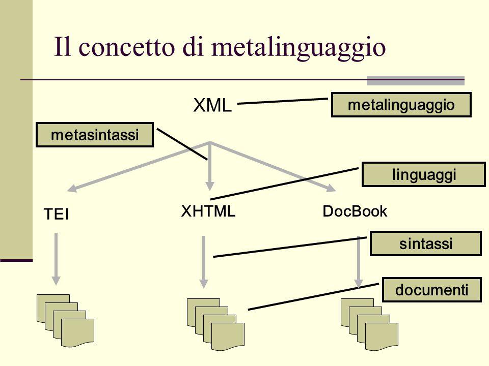 metalinguaggio documenti Il concetto di metalinguaggio XML TEI XHTMLDocBook sintassi metasintassi linguaggi