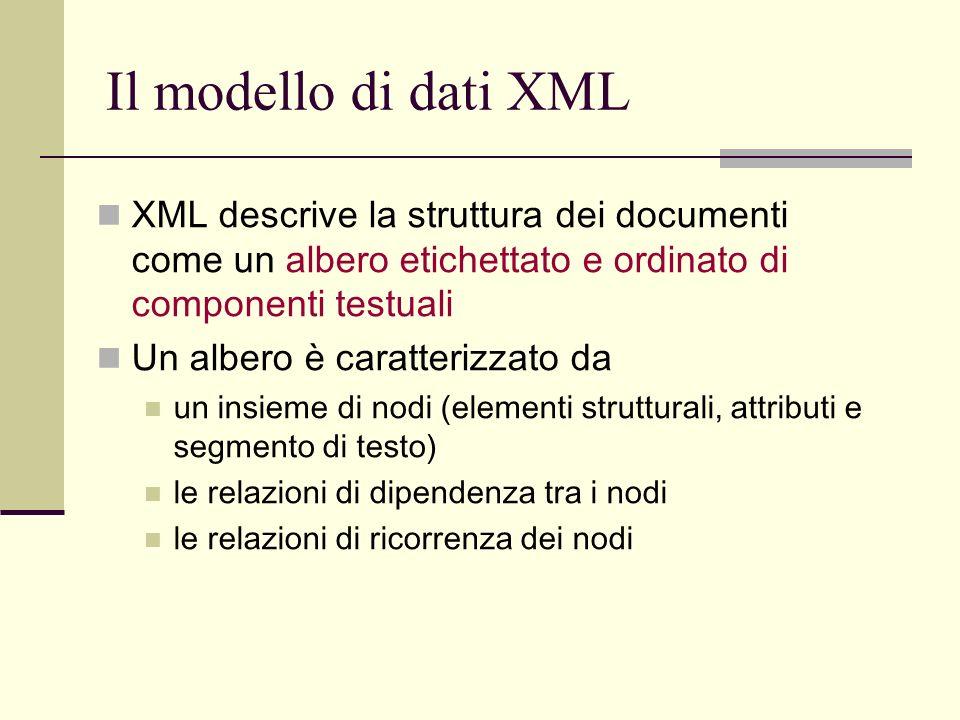 Il modello di dati XML XML descrive la struttura dei documenti come un albero etichettato e ordinato di componenti testuali Un albero è caratterizzato