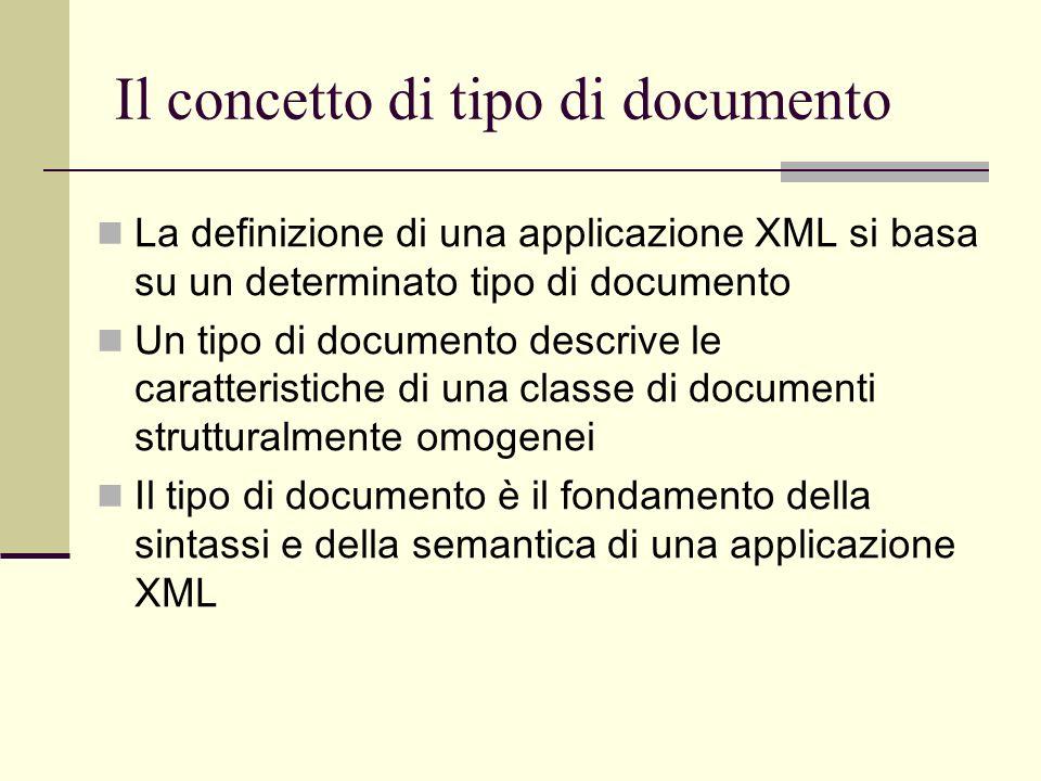 Il concetto di tipo di documento La definizione di una applicazione XML si basa su un determinato tipo di documento Un tipo di documento descrive le c