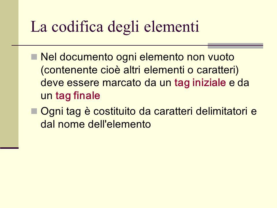 La codifica degli elementi Nel documento ogni elemento non vuoto (contenente cioè altri elementi o caratteri) deve essere marcato da un tag iniziale e