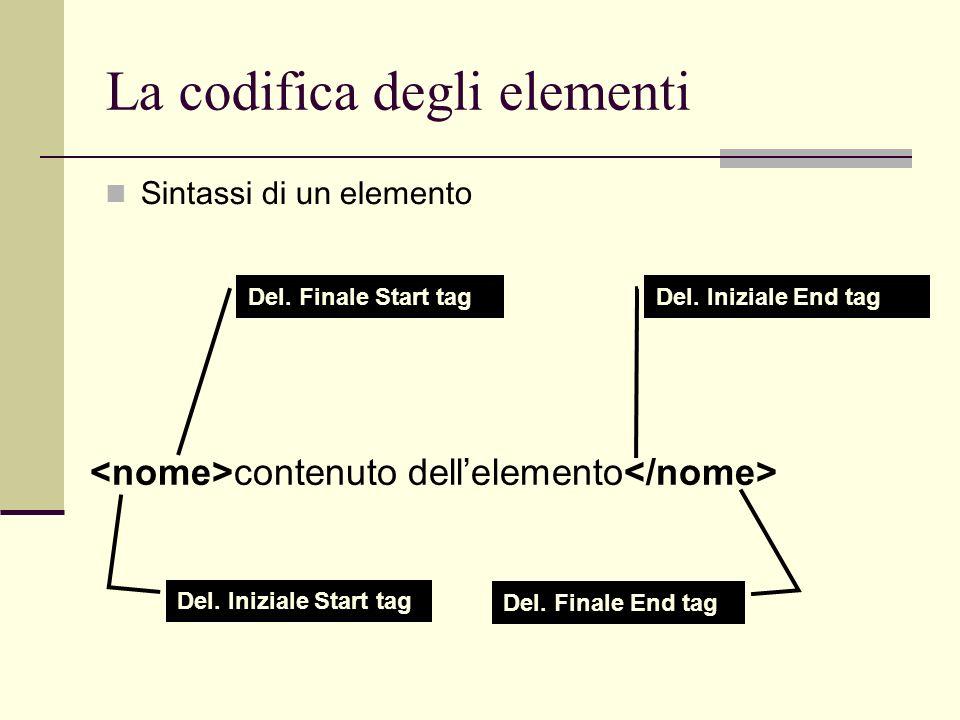 La codifica degli elementi Del. Iniziale Start tag Del. Iniziale End tagDel. Finale Start tag Del. Finale End tag contenuto dellelemento Sintassi di u