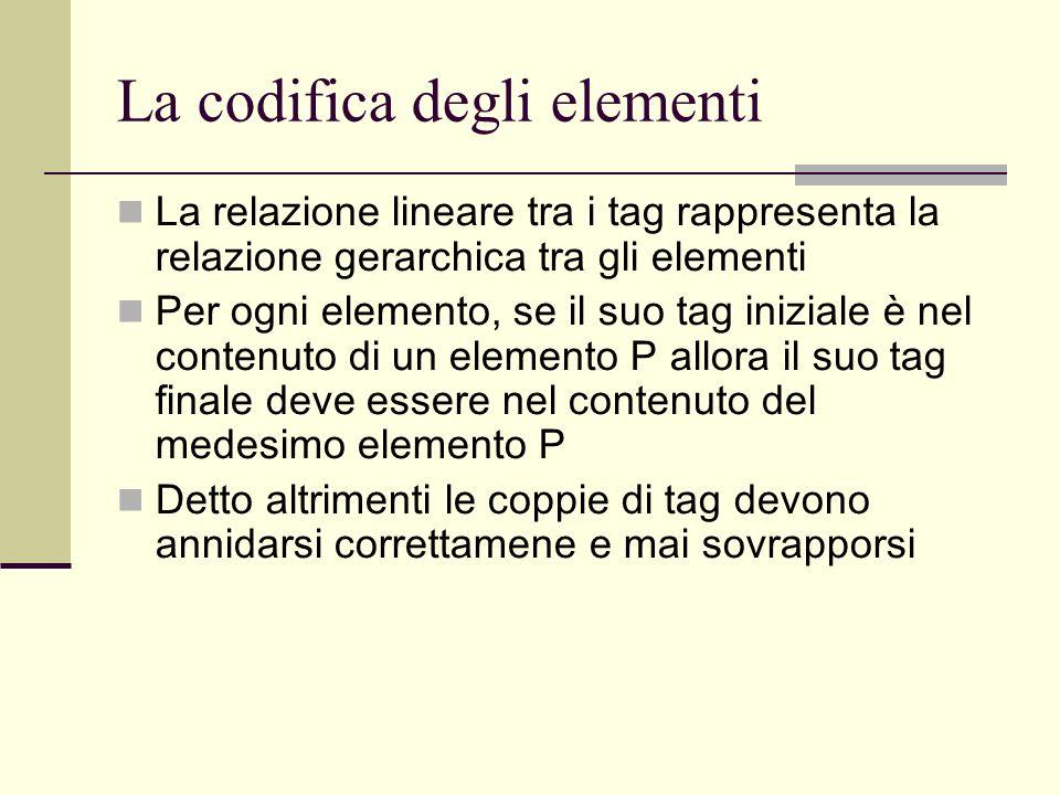La codifica degli elementi La relazione lineare tra i tag rappresenta la relazione gerarchica tra gli elementi Per ogni elemento, se il suo tag inizia
