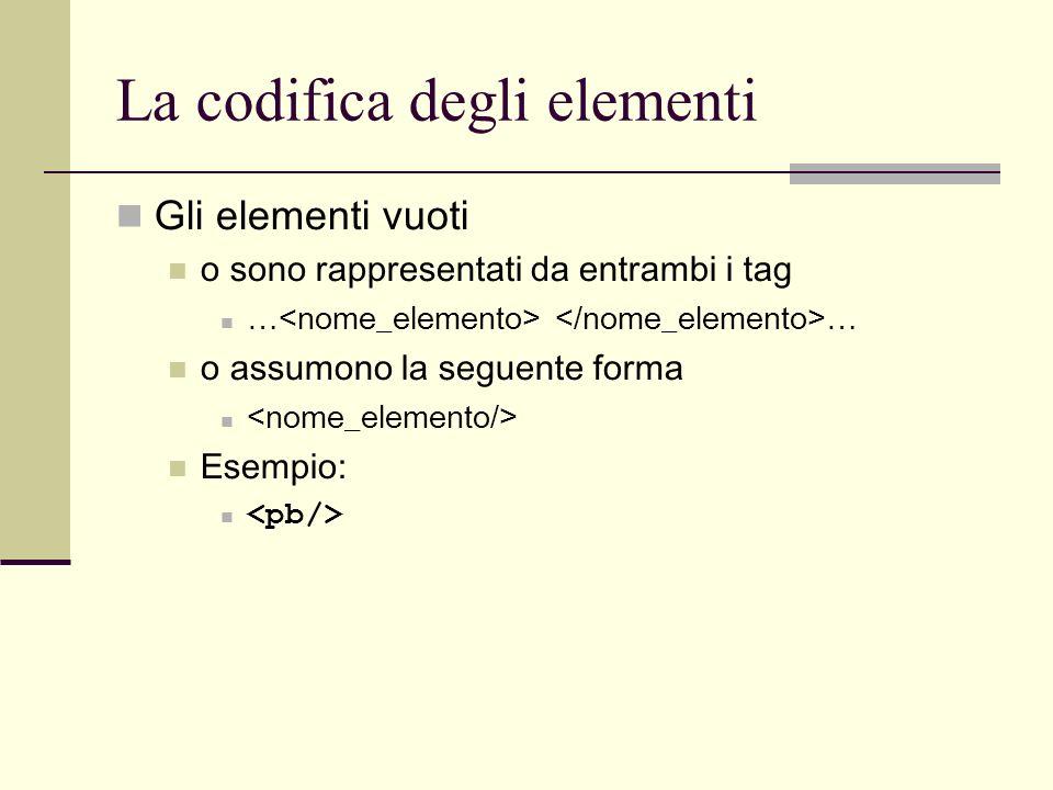 La codifica degli elementi Gli elementi vuoti o sono rappresentati da entrambi i tag … … o assumono la seguente forma Esempio: