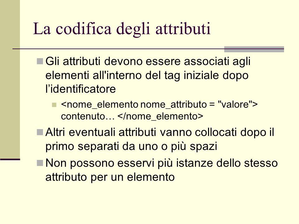 La codifica degli attributi Gli attributi devono essere associati agli elementi all'interno del tag iniziale dopo lidentificatore contenuto… Altri eve