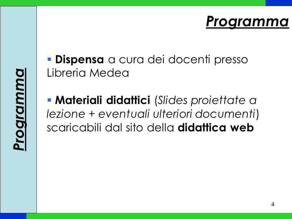 4 Dispensa a cura dei docenti presso Libreria Medea Materiali didattici (Slides proiettate a lezione + eventuali ulteriori documenti) scaricabili dal