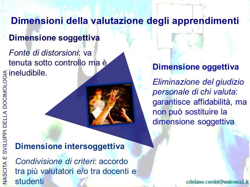 Dimensioni della valutazione degli apprendimenti NASCITA E SVILUPPI DELLA DOCIMOLOGIA Dimensione soggettiva Fonte di distorsioni: va tenuta sotto controllo ma è ineludibile.