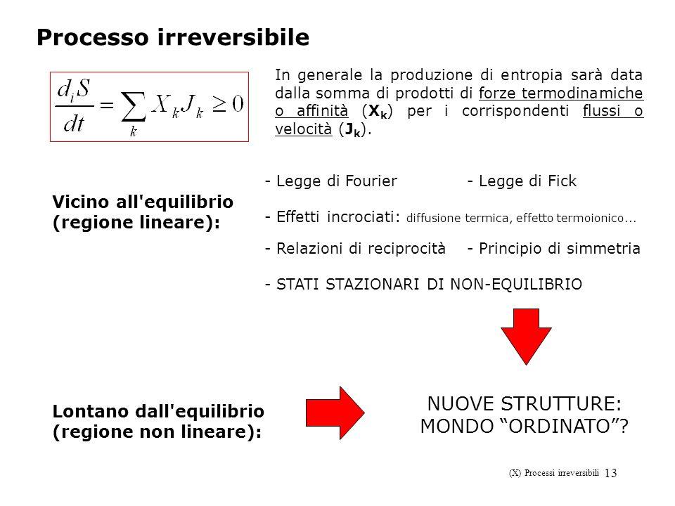 13 Vicino all'equilibrio (regione lineare): Lontano dall'equilibrio (regione non lineare): - Legge di Fourier- Legge di Fick - Effetti incrociati: dif