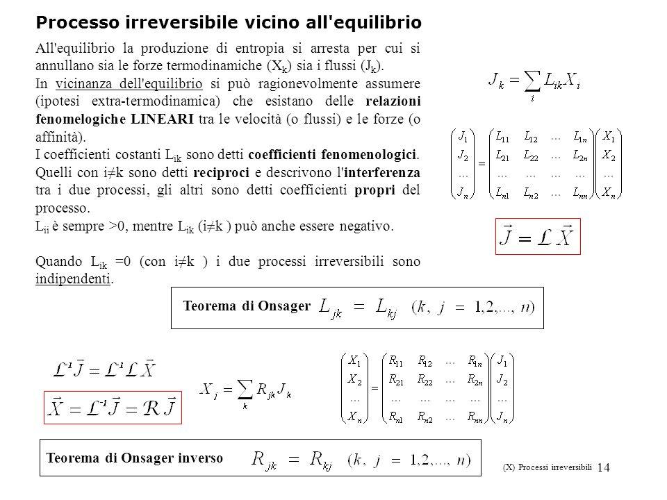 14 All'equilibrio la produzione di entropia si arresta per cui si annullano sia le forze termodinamiche (X k ) sia i flussi (J k ). In vicinanza dell'